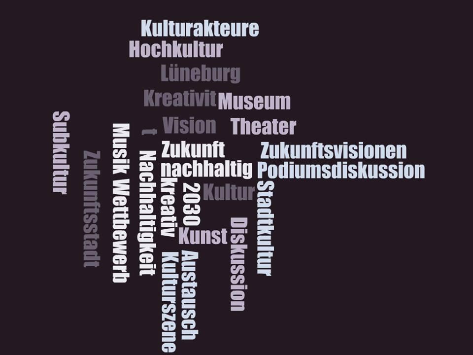 Zur Zukunft der Lüneburger Stadtkultur: nachhaltig, kreativ und …?