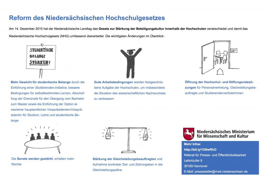 Schaubild über die Neuerungen im NHG / (C) Ministerium für Wissenschaft und Kultur (MWK)